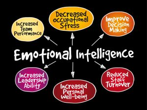 BASIC EMOTIONAL INTELLIGENCE COURSE